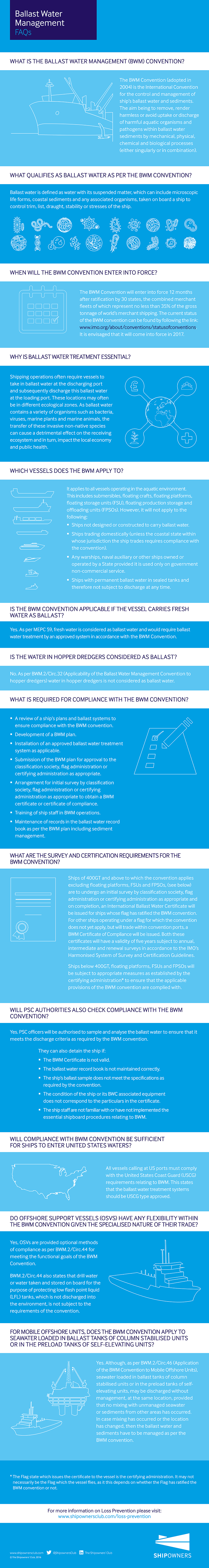 FAQs-Loss-Prevention-Water-Ballast-Management_infographic3