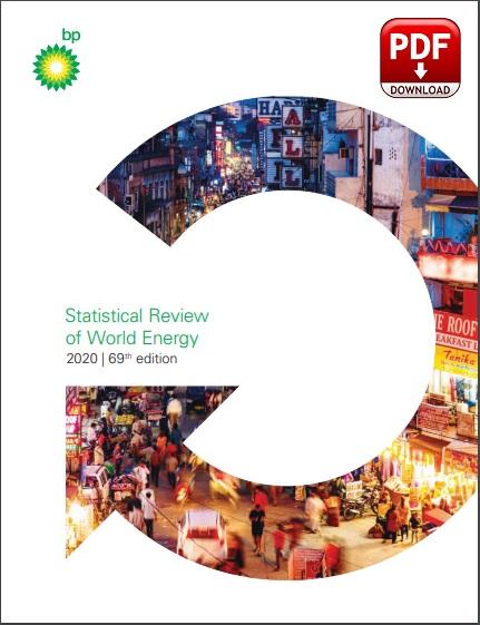 BP world energy report