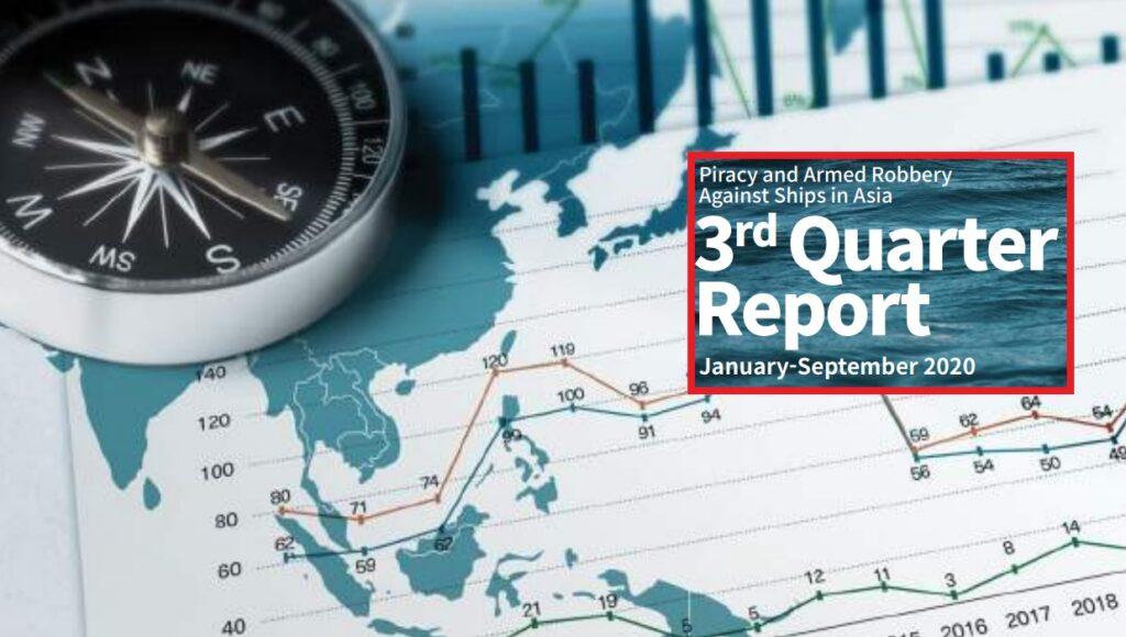 Recaap 3Q 2020 report
