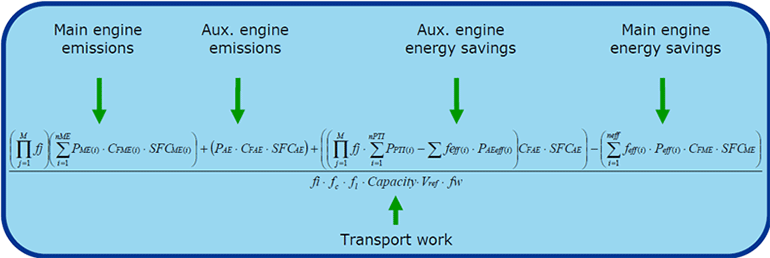 EEXI formula